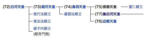 天皇家家系.jpg